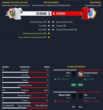6.- Boiro 3-4 Viveiro de goleada a rozar el empate en el partido más importante.png by TuTanbidon