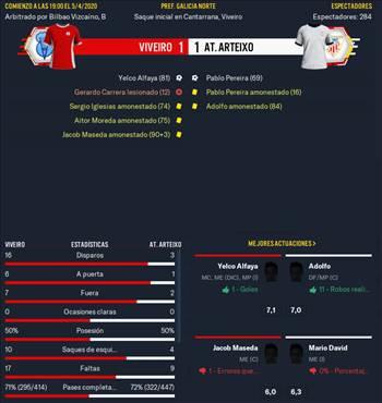 5.- Viveiro 1-1 Arteixo otro empate al final.png by TuTanbidon