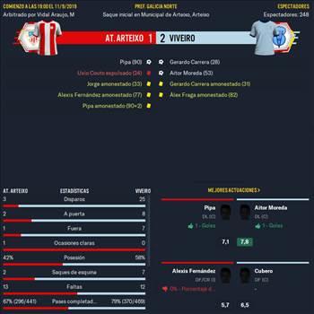 5.- At. Arteixo 1-2 Viveiro expulsión primer gol encajado.png by TuTanbidon
