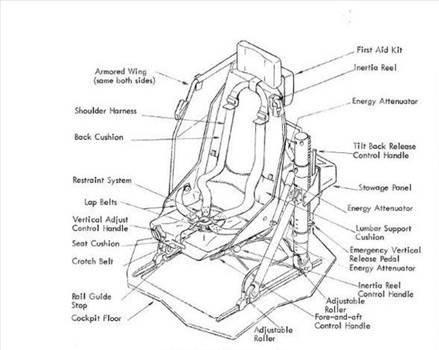 ARA-UH60-Seat__element53.jpg by RichardG