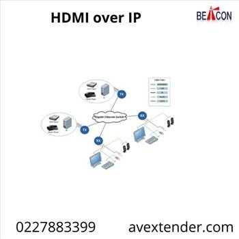 HDMI over IP by Avextender