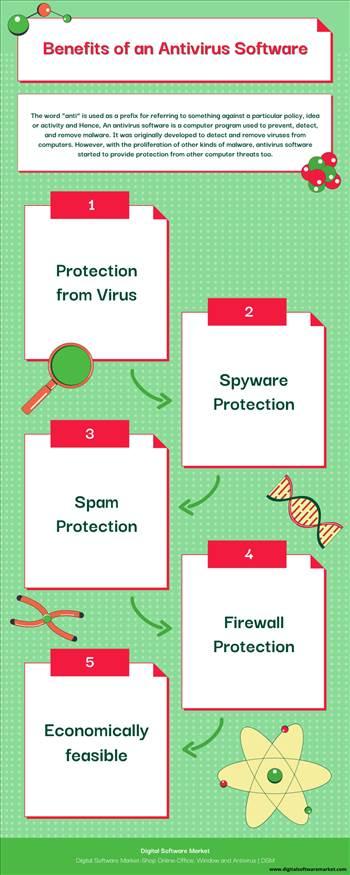 Benefits of an Antivirus Software.png by digitialsoftwaremarket