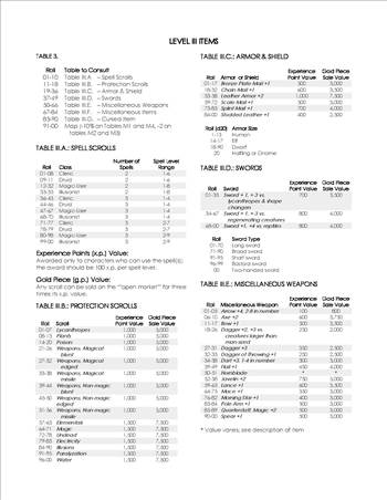 Treasure Tables-page-007.jpg by Jeff