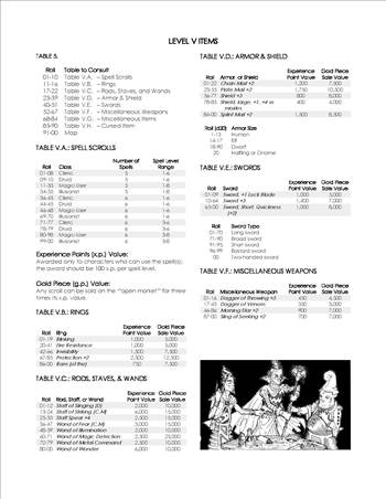 Treasure Tables-page-011.jpg by Jeff