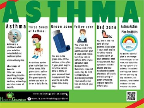 ASTHMA-INFOGRAPHIC-out-line.jpg by asthmado