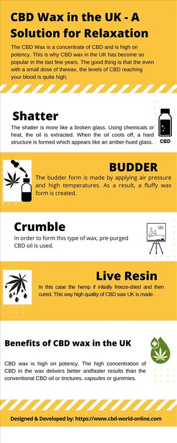 CBD Wax in the UK - A Solution for Relaxation.jpg by cbdworldonline