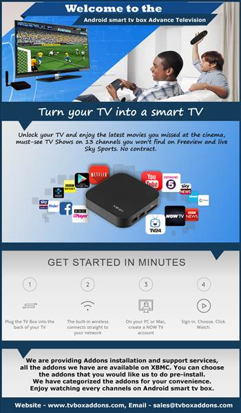 Android smart tv box is the best for entertainment.jpg by tvboxaddons