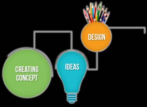 websitedesign.png by websoftvalley