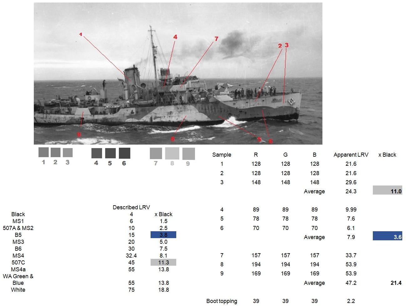 Eyebright analysis.jpg  by jamieduff1981