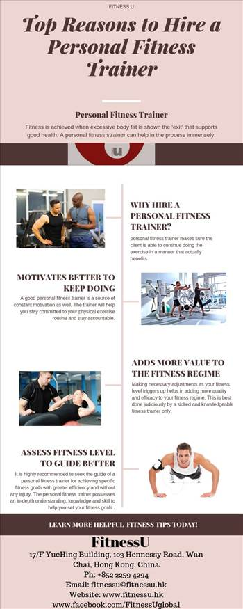 Top Reasons to Hire a Personal Fitness Trainer.jpg by Fitnessu