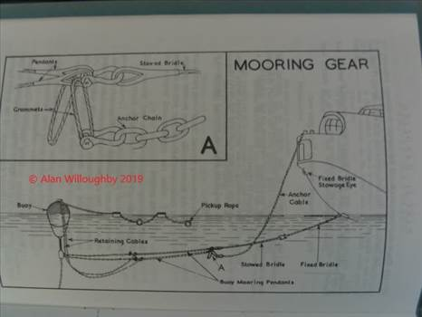 Mooring Diagram.jpg by LDSModeller
