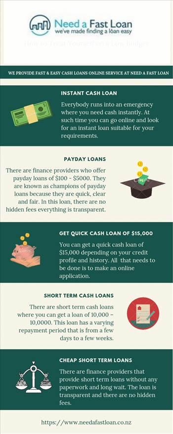 Best Instant Cash Loans.jpg by Needafastloan
