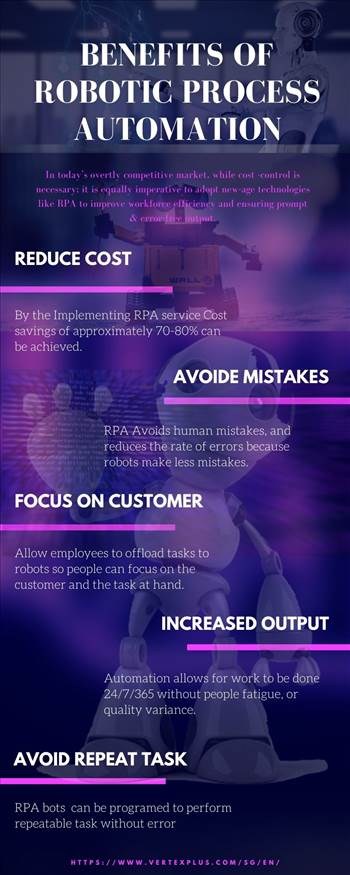 Benefits of Robotic Process Automation.jpg by VertexPlusSingapore