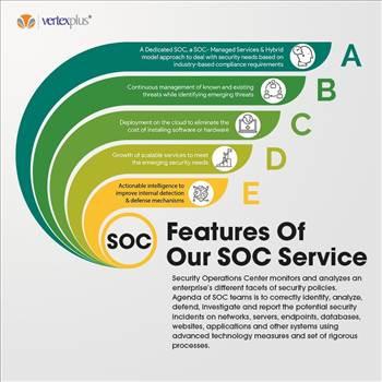 SOC as a Service by VertexPlusSingapore