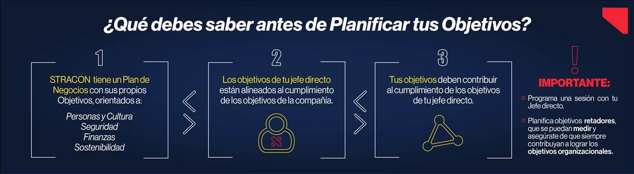 Plan de Objetivos - Stracon.png by andreaespinoza