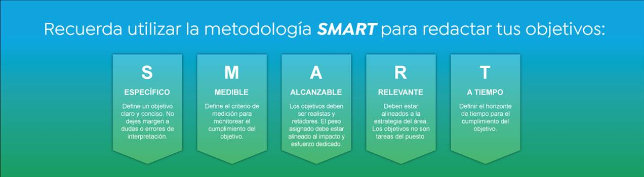 smart-2020.png by andreaespinoza