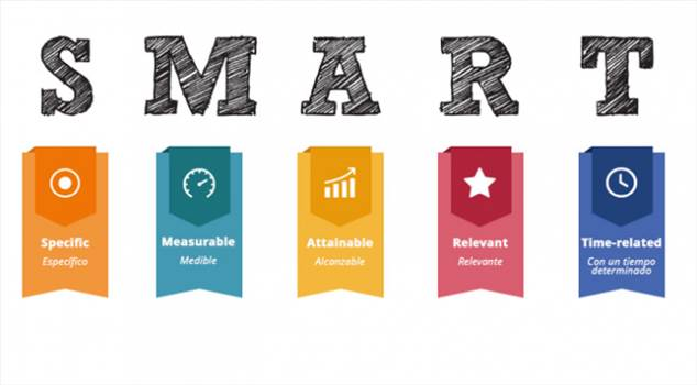 objetivos-SMART.png by andreaespinoza