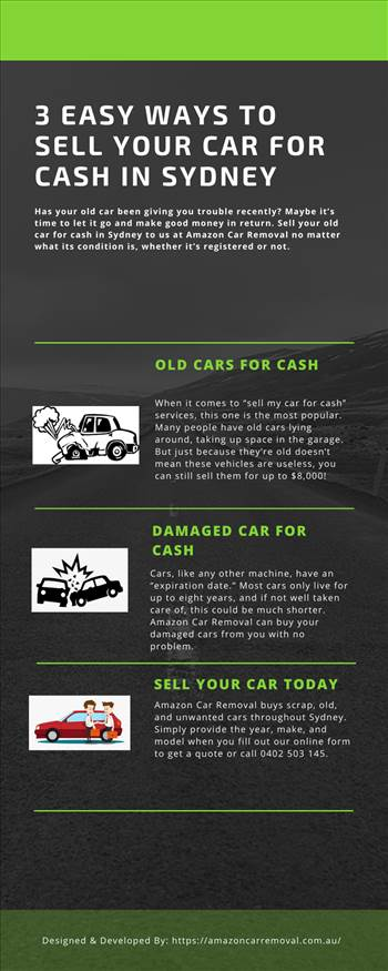 3 Easy Ways to Sell Your Car for Cash in Sydney.png by amazoncarremoval