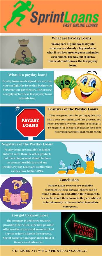 What Are Payday Loans.jpg by Sprintloans