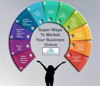 Super Ways To Market Your Business Online.jpg by KathyHiggs