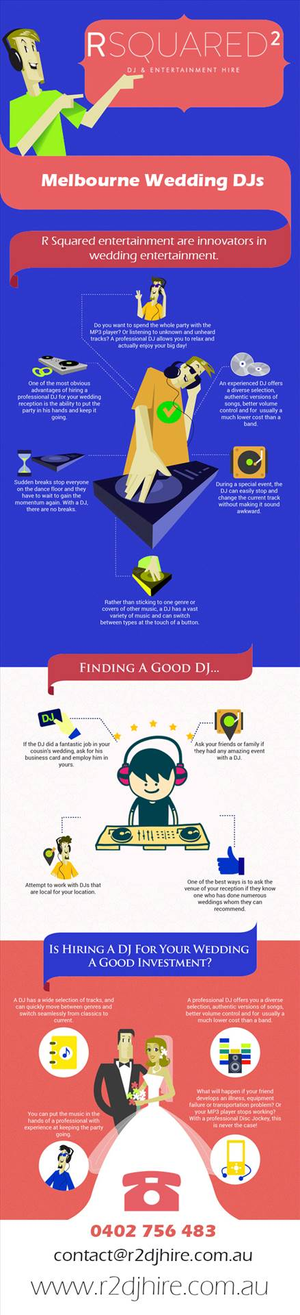 r2djhire-infographics.jpg  by RSQUARED2