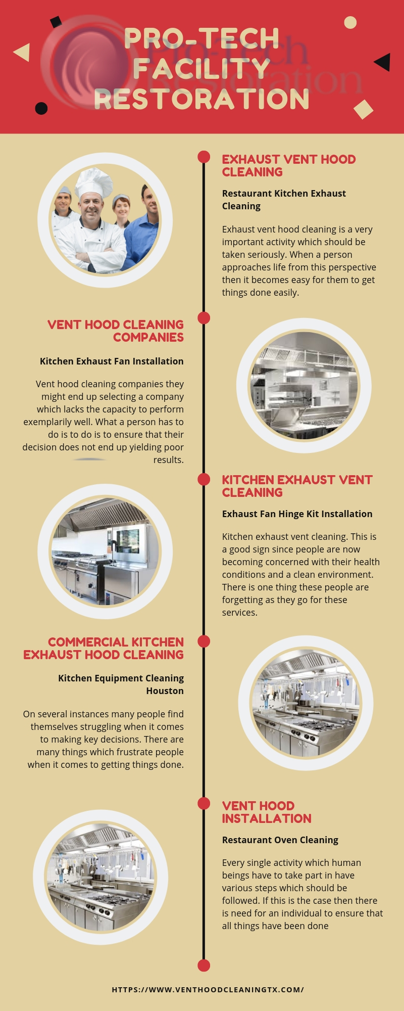 Restaurant Kitchen Exhaust Cleaning.jpg  by Venthoodcleaningtx