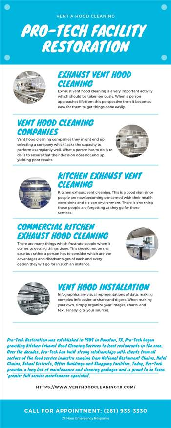 Vent Hood Cleaning Companies.jpg by Venthoodcleaningtx