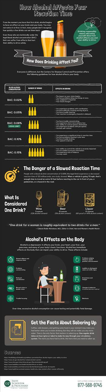 How-alcohol-affects-reaction-time-Salvi-Law.jpg by salvilaw