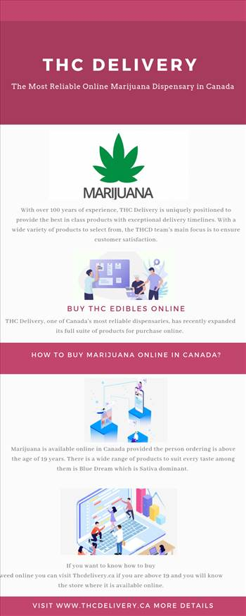 The Most Reliable Online Marijuana Dispensary in Canada.png by THCDelivery