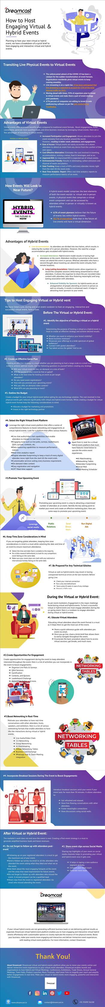 How to Host Engaging Virtual & Hybrid Events.jpg by saanvipatel099