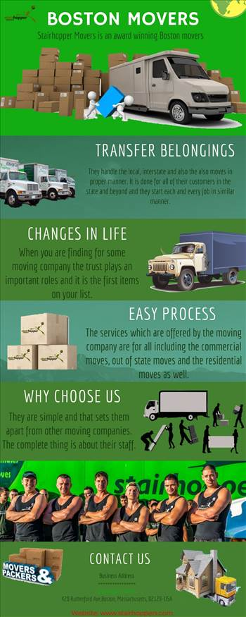 Boston Moving Companies by Stairhoppermovers