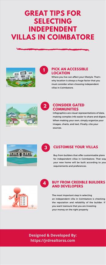 Great Tips for Selecting Independent Villas in Coimbatore.png by Jrdrealtorss