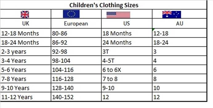 International Children's Clothing Size.jpg by Thingimijigs