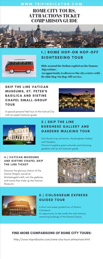 ROME CITY TOURS, ATTRACTIONS TICKET COMPARISONS.png by YLN