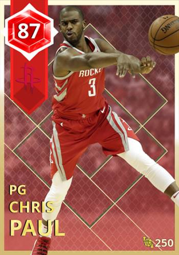 chris paul signature.jpg by rylie