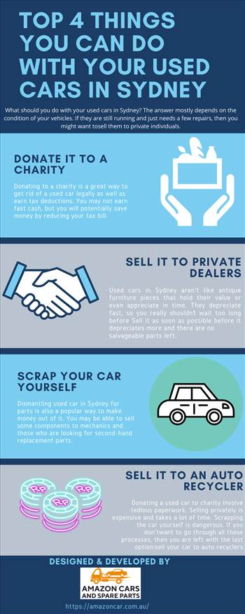 Top 4 Things You Can Do with Your Used Cars in Sydney.png by amazoncars