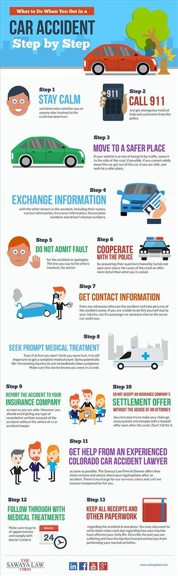 car-accident-infographic.jpg by sawayalawfirm