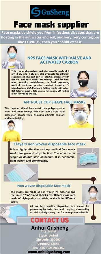 Face mask supplier.png by Anhuigusheng