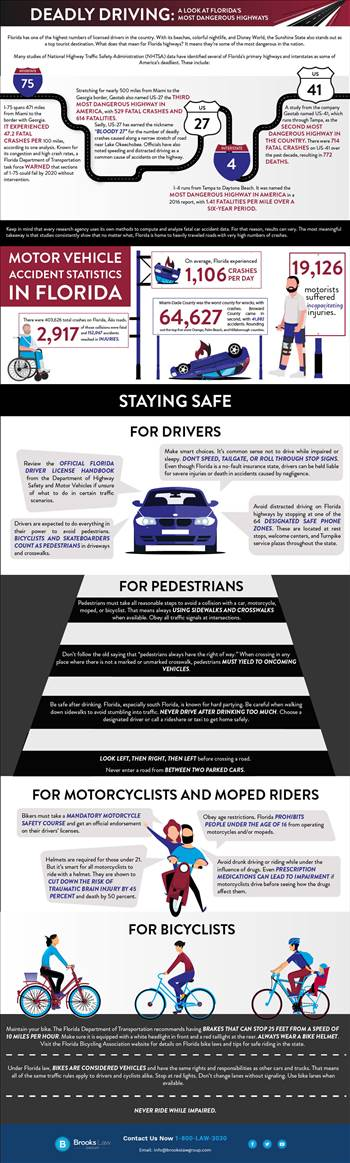 Brooks-Law-Group-Mostly-Deadly-Highways-Florida-Infographic.jpg by brookslawgroup