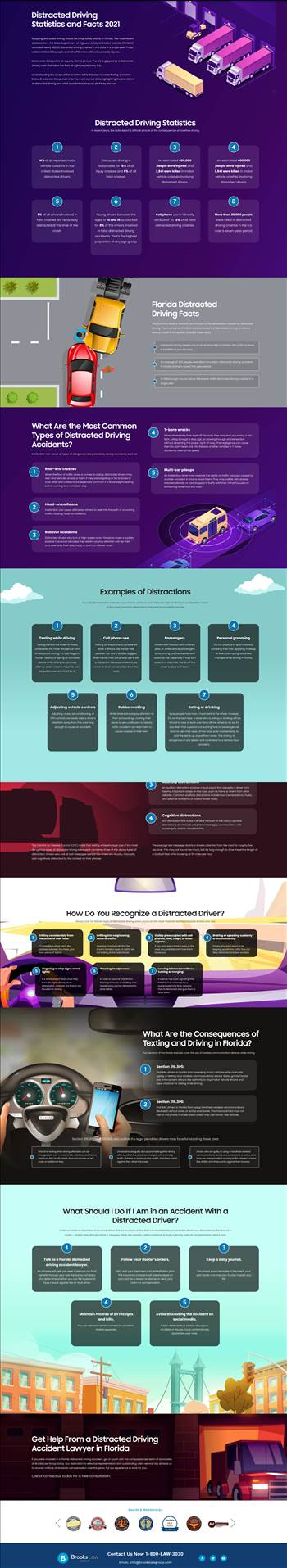 Florida Distracted Driving Statistics and Facts 2021 by brookslawgroup