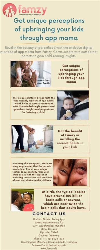 Get unique perceptions of upbringing your kids through app mama.jpg by famzyapp