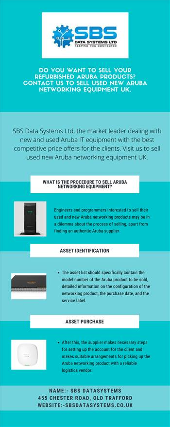 Do you want to sell your refurbished Aruba products_ Contact us to sell used new Aruba networking equipment UK..png by Sbsdatasystems