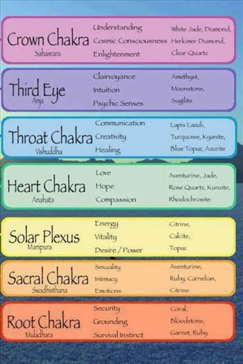 chakra stones.jpg -