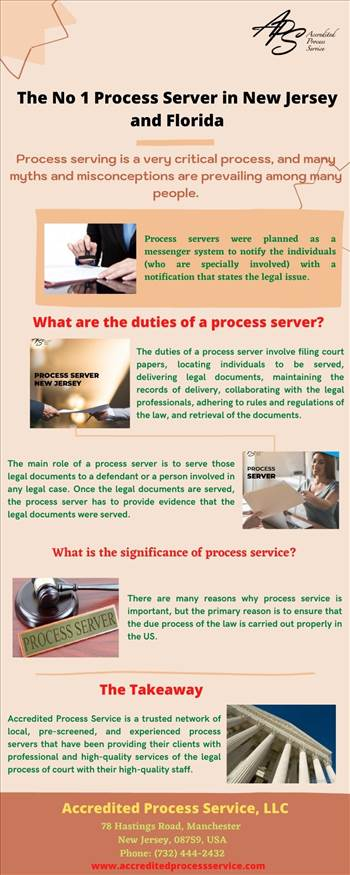 The No 1 process server in New Jersey and Florida by Accreditedprocess