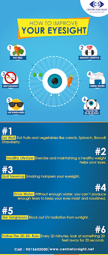 How to Improve Your Eyesight.png The Best tips for healthy eyes and Improve Your Eyesight like Eat well, Healthy Lifestyle, Quit Smoking, Drink Water, Use Sunglasses and follow the 20-20-20 Rule. by centreforsight