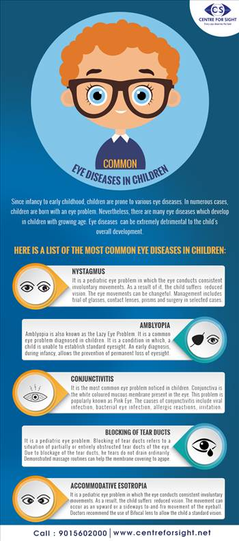 Common-eye-diseases-in-children.png by centreforsight