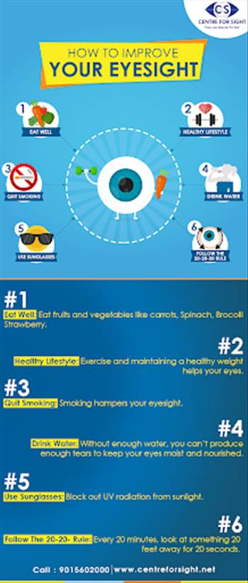How to Improve Your Eyesight.png - The Best tips for healthy eyes and Improve Your Eyesight like Eat well, Healthy Lifestyle, Quit Smoking, Drink Water, Use Sunglasses and follow the 20-20-20 Rule.