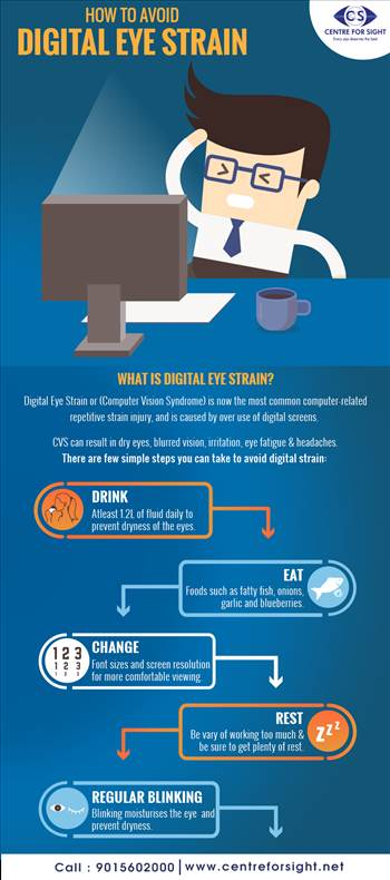 What is Digital Eye Strain? by centreforsight
