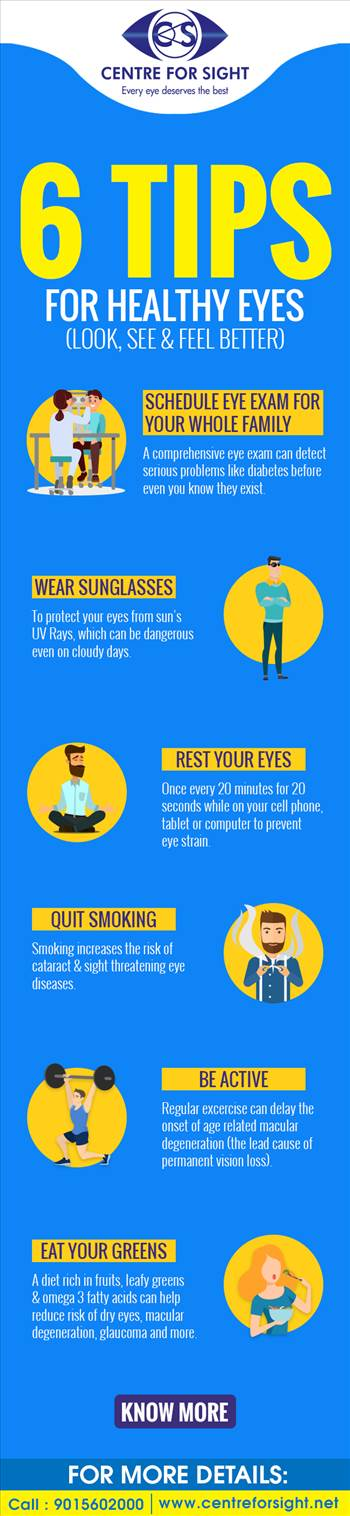 6 Tips For healthy eyes.png by centreforsight