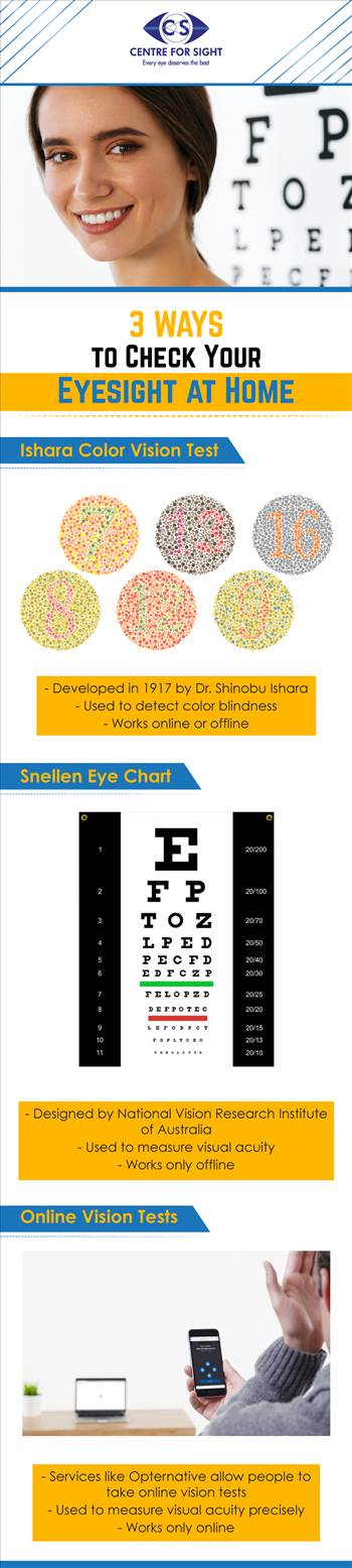 3 Ways to Check Your Eyesight at Home by centreforsight